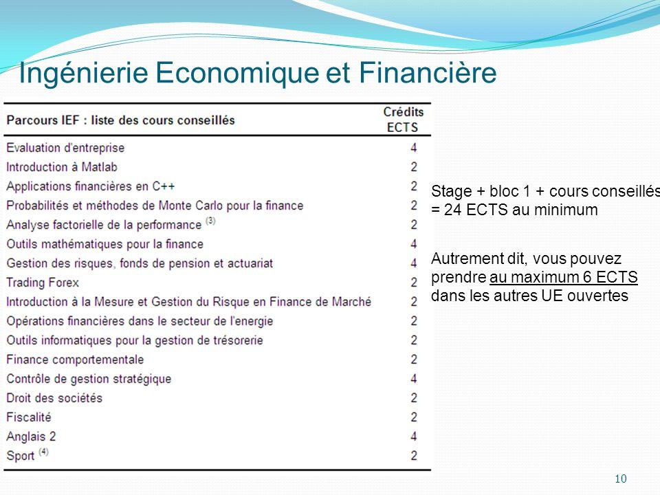 Ingénierie Economique et Financière 10 Stage + bloc 1 + cours conseillés = 24 ECTS au minimum Autrement dit, vous pouvez prendre au maximum 6 ECTS dan
