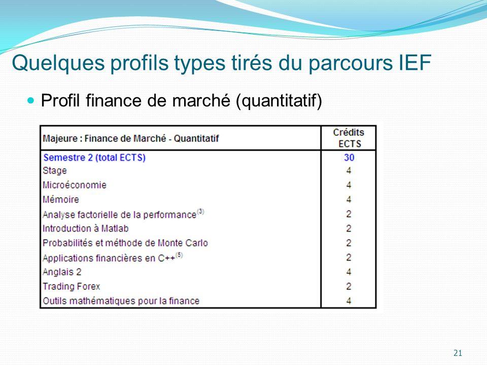 Quelques profils types tirés du parcours IEF 21 Profil finance de marché (quantitatif)