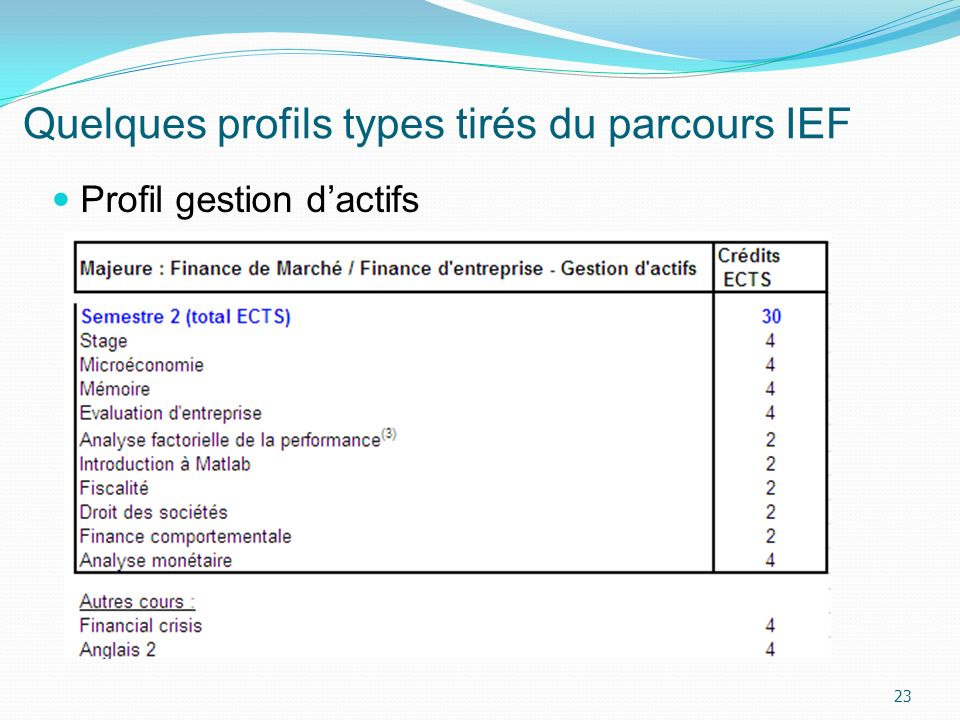 Quelques profils types tirés du parcours IEF 23 Profil gestion dactifs