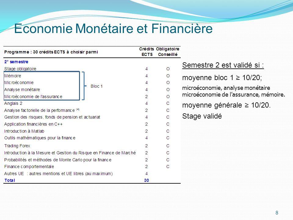 Economie Monétaire et Financière 8 Semestre 2 est validé si : moyenne bloc 1 10/20; microéconomie, analyse monétaire microéconomie de lassurance, mémo
