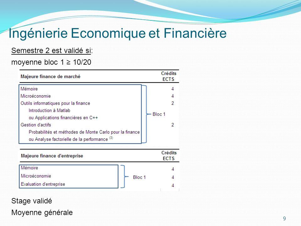 Ingénierie Economique et Financière 9 Semestre 2 est validé si: moyenne bloc 1 10/20 Stage validé Moyenne générale
