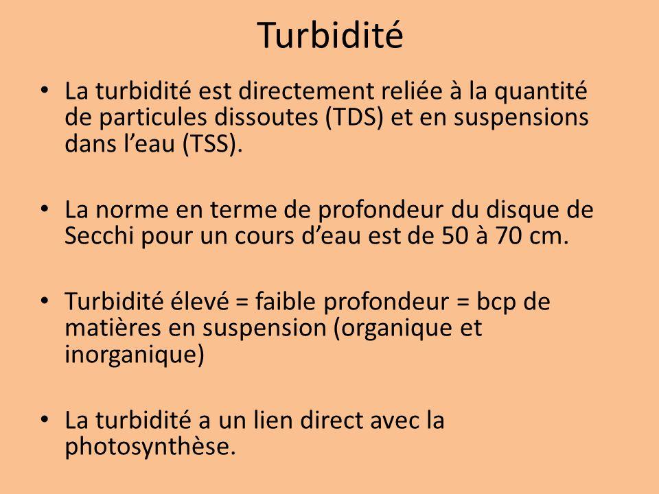 Turbidité La turbidité est directement reliée à la quantité de particules dissoutes (TDS) et en suspensions dans leau (TSS). La norme en terme de prof