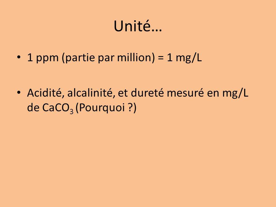 Unité… 1 ppm (partie par million) = 1 mg/L Acidité, alcalinité, et dureté mesuré en mg/L de CaCO 3 (Pourquoi ?)