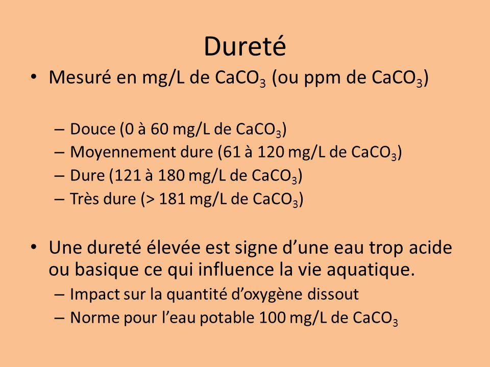 Dureté Mesuré en mg/L de CaCO 3 (ou ppm de CaCO 3 ) – Douce (0 à 60 mg/L de CaCO 3 ) – Moyennement dure (61 à 120 mg/L de CaCO 3 ) – Dure (121 à 180 mg/L de CaCO 3 ) – Très dure (> 181 mg/L de CaCO 3 ) Une dureté élevée est signe dune eau trop acide ou basique ce qui influence la vie aquatique.