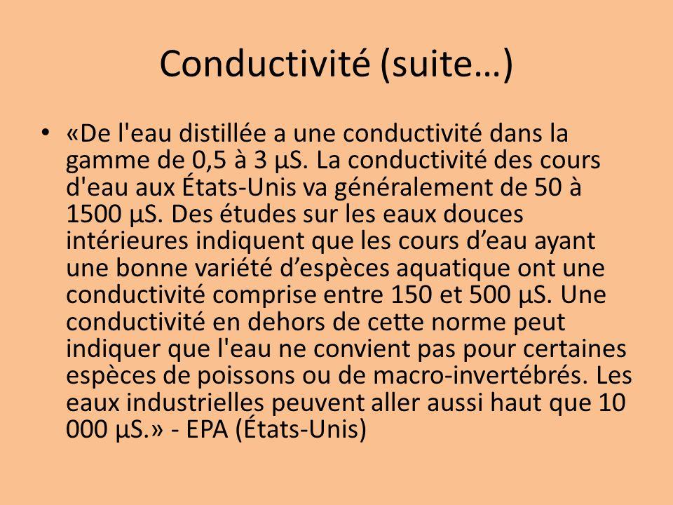 Conductivité (suite…) «De l'eau distillée a une conductivité dans la gamme de 0,5 à 3 μS. La conductivité des cours d'eau aux États-Unis va généraleme