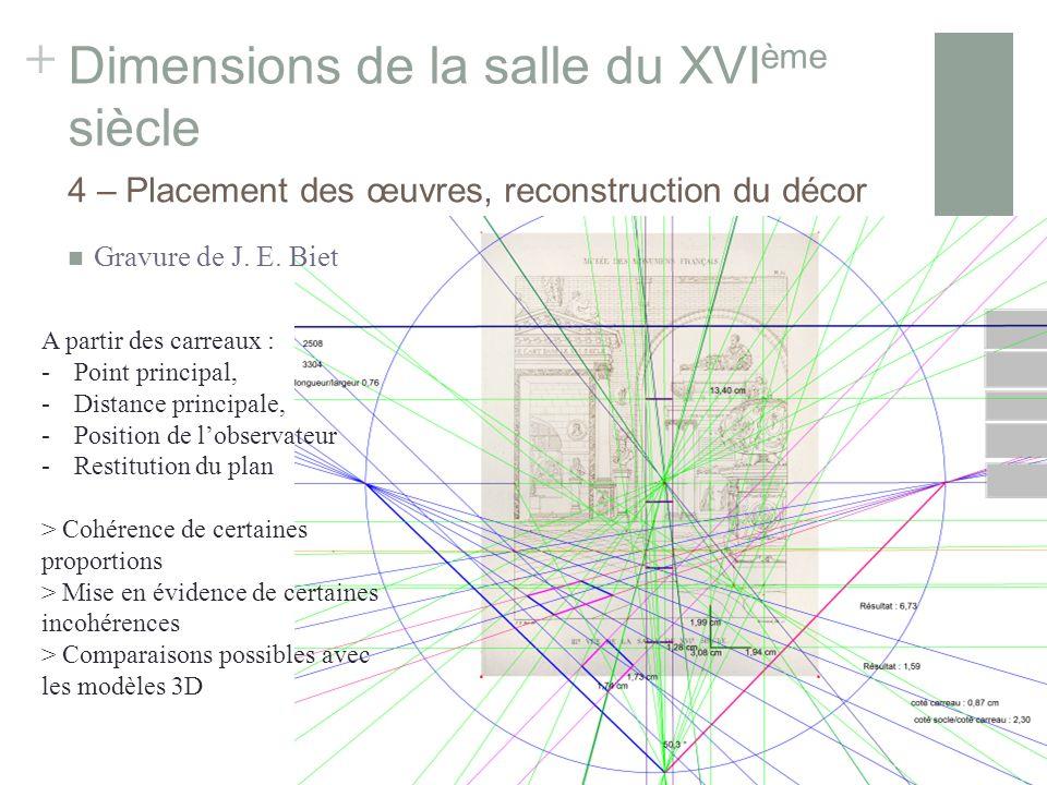 + Dimensions de la salle du XVI ème siècle 4 – Placement des œuvres, reconstruction du décor Gravure de J.
