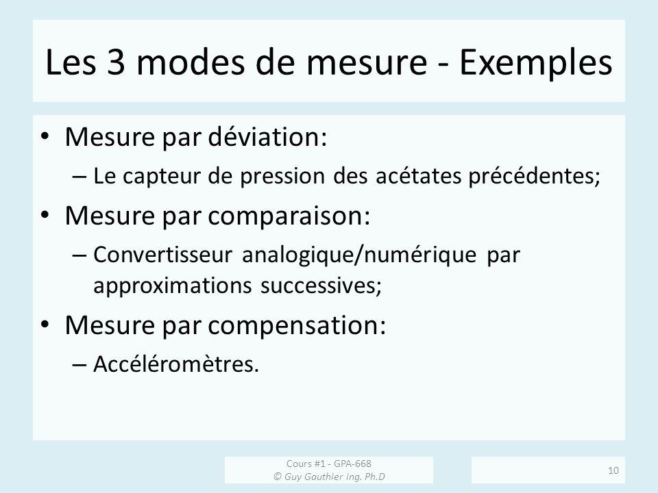Les 3 modes de mesure - Exemples Mesure par déviation: – Le capteur de pression des acétates précédentes; Mesure par comparaison: – Convertisseur anal
