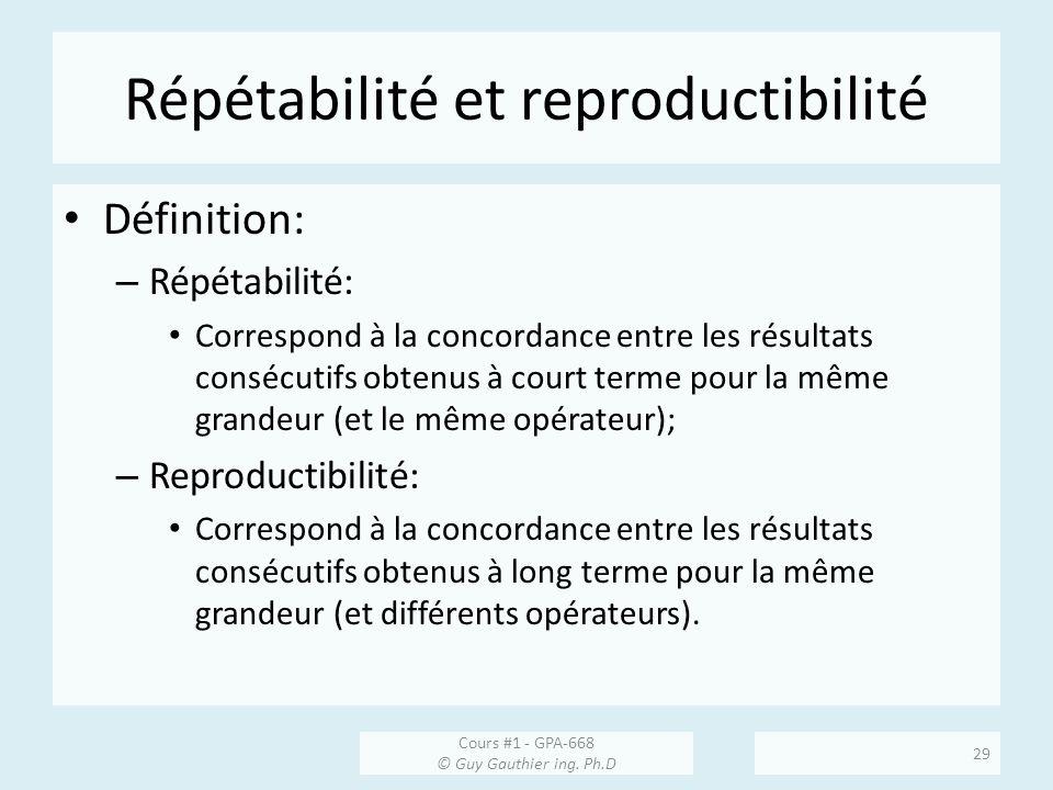 Répétabilité et reproductibilité Définition: – Répétabilité: Correspond à la concordance entre les résultats consécutifs obtenus à court terme pour la même grandeur (et le même opérateur); – Reproductibilité: Correspond à la concordance entre les résultats consécutifs obtenus à long terme pour la même grandeur (et différents opérateurs).