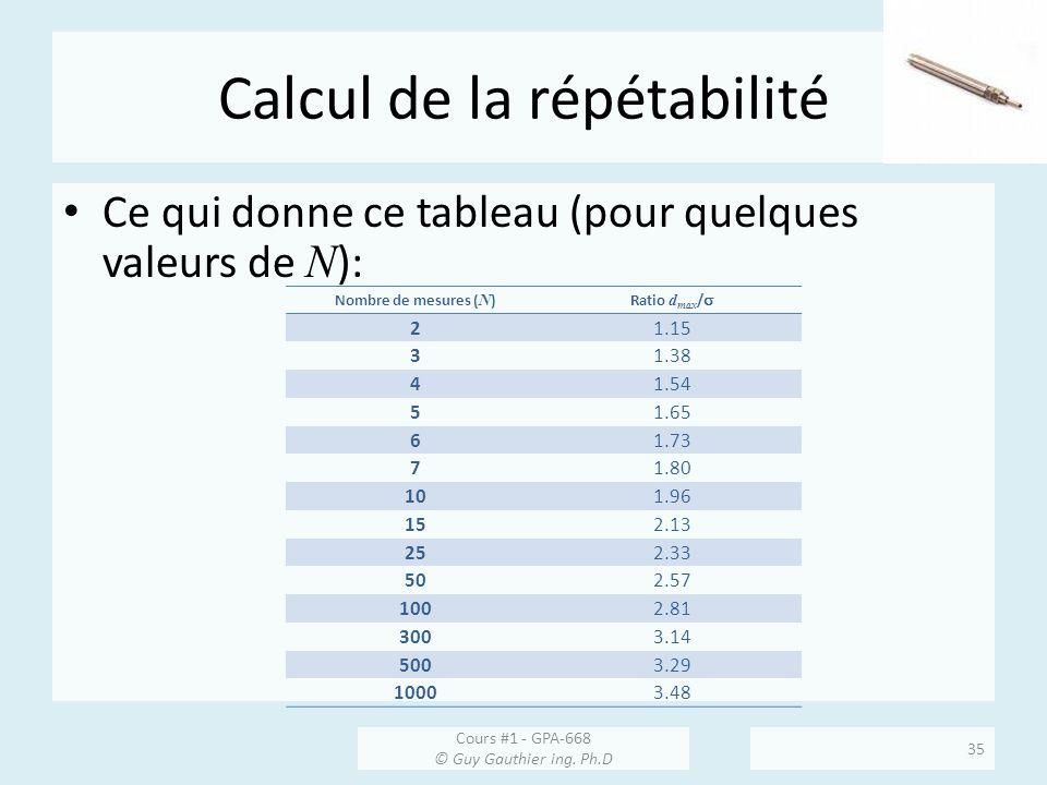 Calcul de la répétabilité Ce qui donne ce tableau (pour quelques valeurs de N ): Nombre de mesures ( N ) Ratio d max / 21.15 31.38 41.54 51.65 61.73 71.80 101.96 152.13 252.33 502.57 1002.81 3003.14 5003.29 10003.48 Cours #1 - GPA-668 © Guy Gauthier ing.