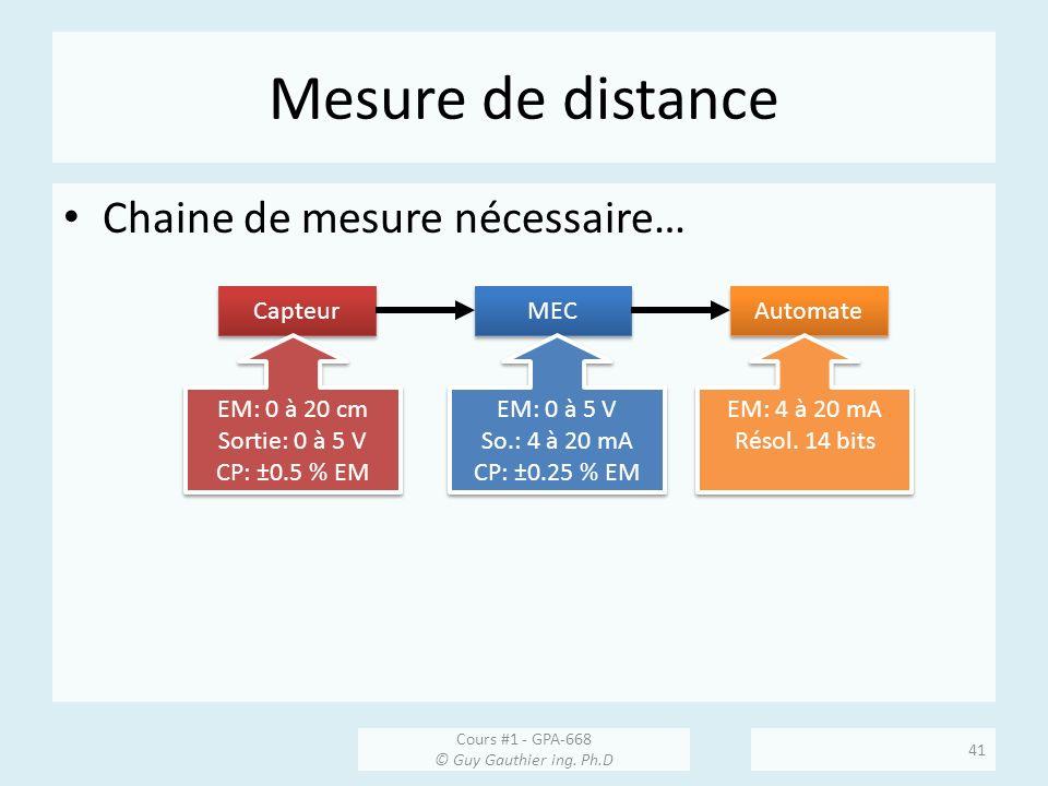 Mesure de distance Chaine de mesure nécessaire… Capteur MEC Automate EM: 0 à 20 cm Sortie: 0 à 5 V CP: ±0.5 % EM EM: 0 à 20 cm Sortie: 0 à 5 V CP: ±0.