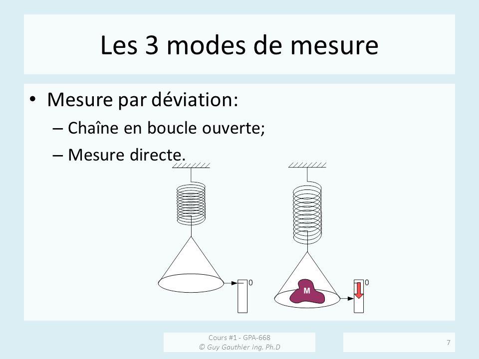 Les 3 modes de mesure Mesure par déviation: – Chaîne en boucle ouverte; – Mesure directe. Cours #1 - GPA-668 © Guy Gauthier ing. Ph.D 7