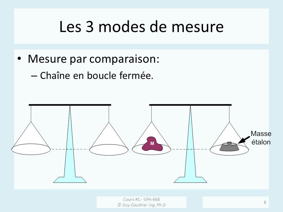 Les 3 modes de mesure Mesure par comparaison: – Chaîne en boucle fermée. Cours #1 - GPA-668 © Guy Gauthier ing. Ph.D 8