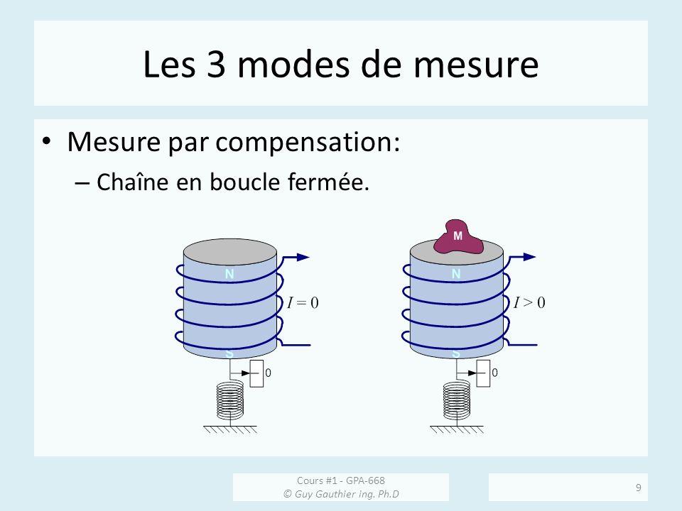 Les 3 modes de mesure Mesure par compensation: – Chaîne en boucle fermée. Cours #1 - GPA-668 © Guy Gauthier ing. Ph.D 9