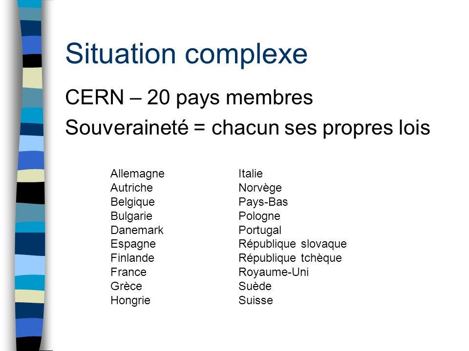 Situation complexe CERN – 20 pays membres Souveraineté = chacun ses propres lois Allemagne Autriche Belgique Bulgarie Danemark Espagne Finlande France Grèce Hongrie Italie Norvège Pays-Bas Pologne Portugal République slovaque République tchèque Royaume-Uni Suède Suisse