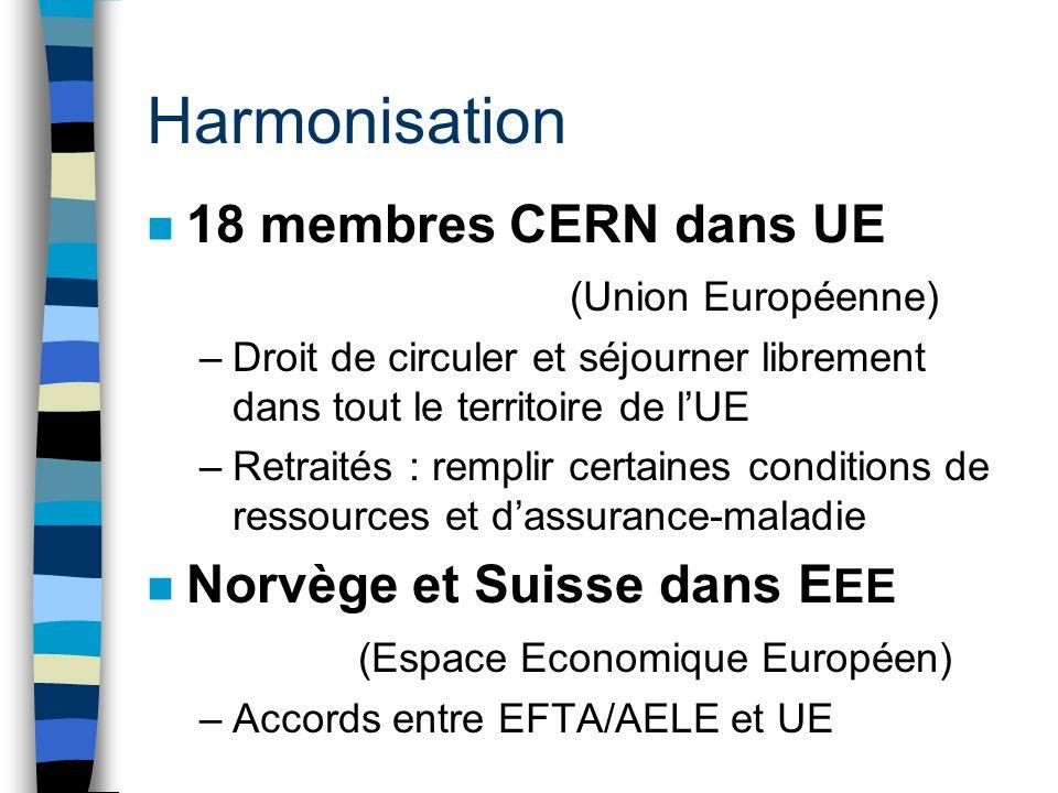 Harmonisation n 18 membres CERN dans UE (Union Européenne) –Droit de circuler et séjourner librement dans tout le territoire de lUE –Retraités : remplir certaines conditions de ressources et dassurance-maladie n Norvège et Suisse dans E EE (Espace Economique Européen) –Accords entre EFTA/AELE et UE