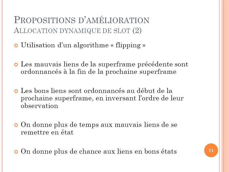 P ROPOSITIONS D AMÉLIORATION A LLOCATION DYNAMIQUE DE SLOT (2) Utilisation dun algorithme « flipping » Les mauvais liens de la superframe précédente s