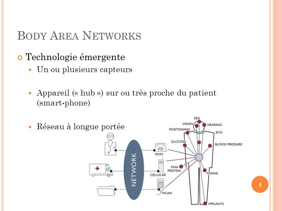 B ODY A REA N ETWORKS Technologie émergente Un ou plusieurs capteurs Appareil (« hub ») sur ou très proche du patient (smart-phone) Réseau à longue po
