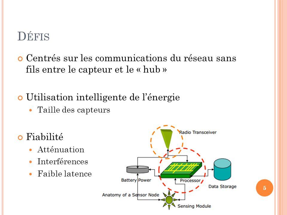 D ÉFIS Centrés sur les communications du réseau sans fils entre le capteur et le « hub » Utilisation intelligente de lénergie Taille des capteurs Fiab