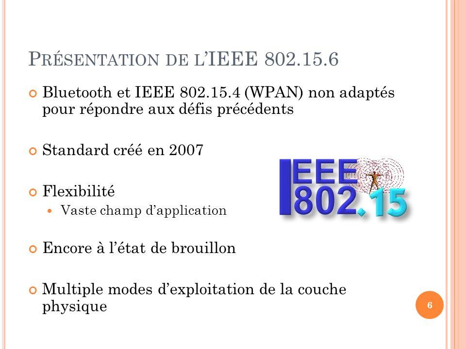 P RÉSENTATION DE L IEEE 802.15.6 Bluetooth et IEEE 802.15.4 (WPAN) non adaptés pour répondre aux défis précédents Standard créé en 2007 Flexibilité Va