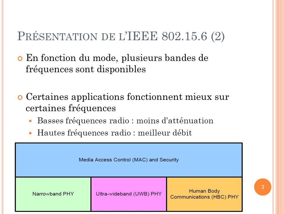 P RÉSENTATION DE L IEEE 802.15.6 (2) En fonction du mode, plusieurs bandes de fréquences sont disponibles Certaines applications fonctionnent mieux su