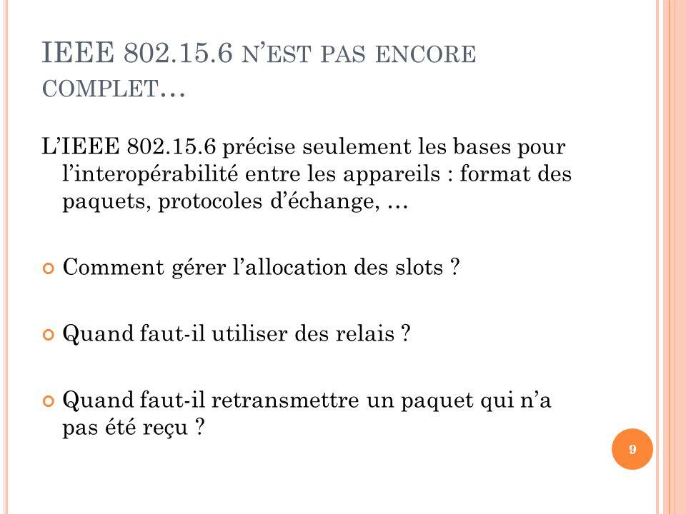 IEEE 802.15.6 N EST PAS ENCORE COMPLET … LIEEE 802.15.6 précise seulement les bases pour linteropérabilité entre les appareils : format des paquets, p