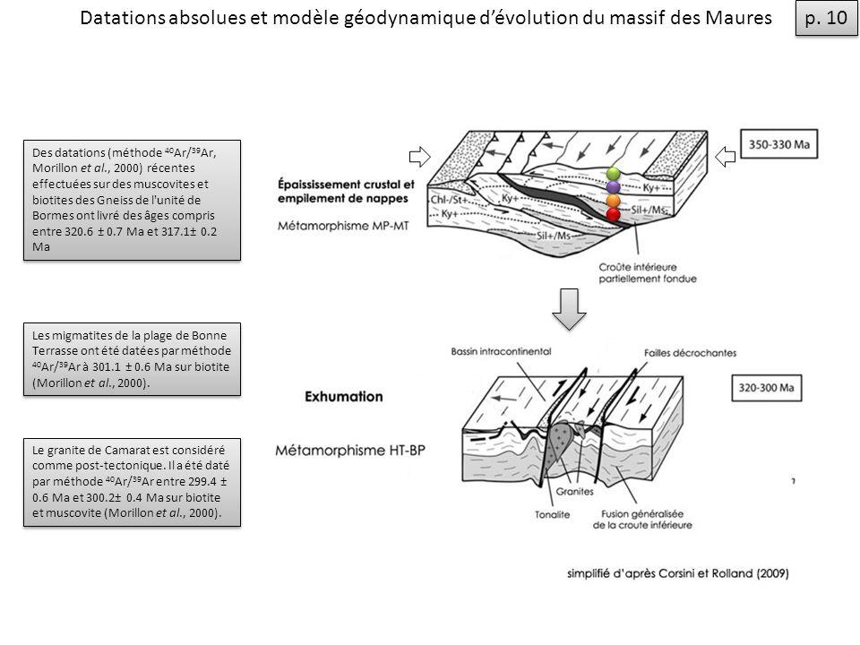 Datations absolues et modèle géodynamique dévolution du massif des Maures Les migmatites de la plage de Bonne Terrasse ont été datées par méthode 40 Ar/ 39 Ar à 301.1 ± 0.6 Ma sur biotite (Morillon et al., 2000).