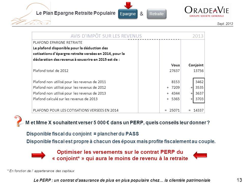 Le PERP : un contrat dassurance de plus en plus populaire chez… la clientèle patrimoniale 13 Sept. 2013 M et Mme X souhaitent verser 5 000 dans un PER