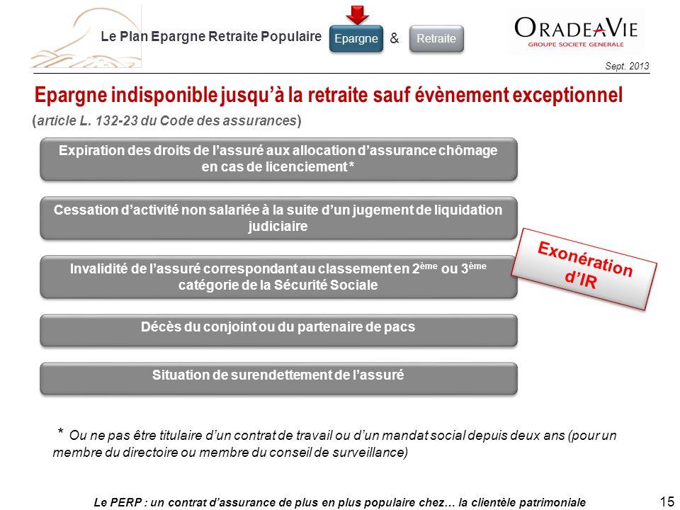 Le PERP : un contrat dassurance de plus en plus populaire chez… la clientèle patrimoniale 15 Sept. 2013 Epargne indisponible jusquà la retraite sauf é