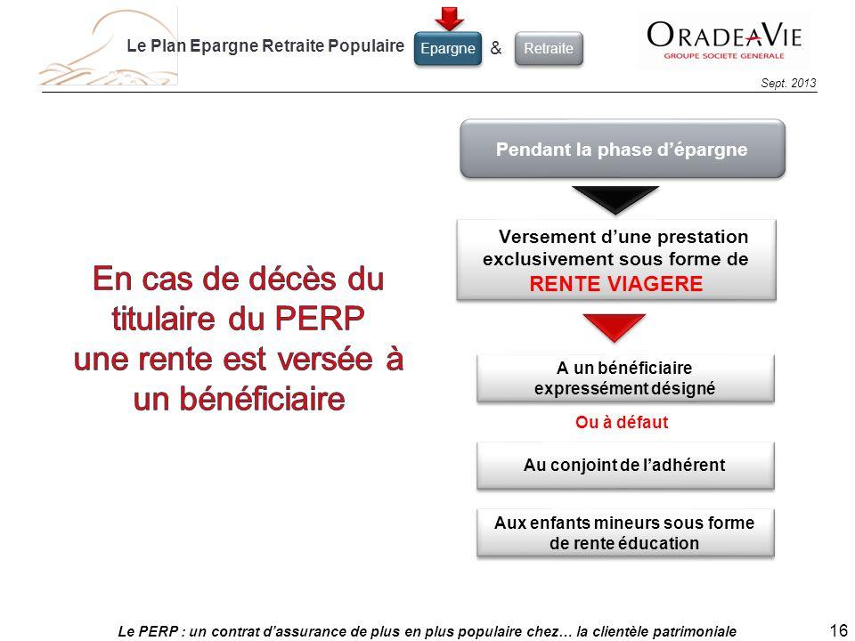 Le PERP : un contrat dassurance de plus en plus populaire chez… la clientèle patrimoniale 16 Sept. 2013 Pendant la phase dépargne Versement dune prest