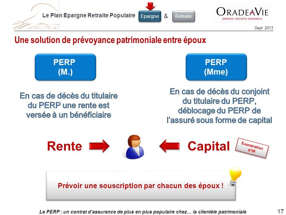 Le PERP : un contrat dassurance de plus en plus populaire chez… la clientèle patrimoniale 17 Sept. 2013 PERP (M.) PERP (M.) CapitalRente Prévoir une s
