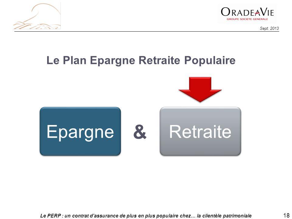 Le PERP : un contrat dassurance de plus en plus populaire chez… la clientèle patrimoniale 18 Sept. 2013 Le Plan Epargne Retraite Populaire & Epargne R