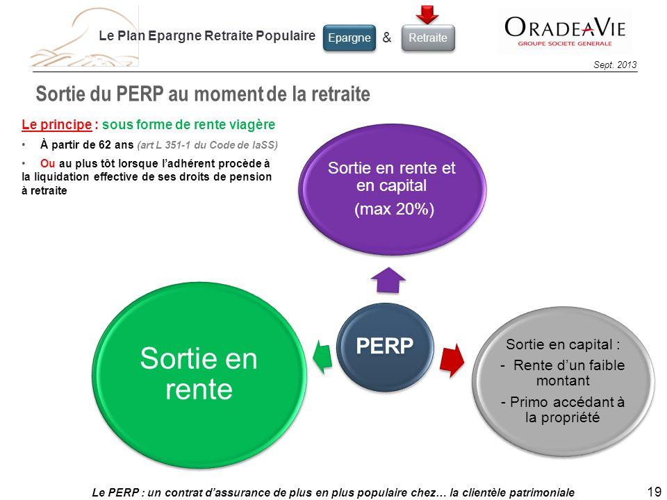 Le PERP : un contrat dassurance de plus en plus populaire chez… la clientèle patrimoniale 19 Sept. 2013 Sortie du PERP au moment de la retraite Le pri