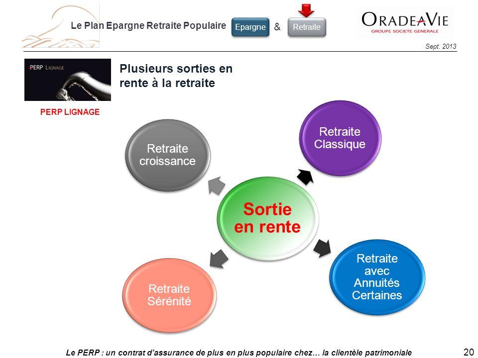 Le PERP : un contrat dassurance de plus en plus populaire chez… la clientèle patrimoniale 20 Sept. 2013 Plusieurs sorties en rente à la retraite PERP