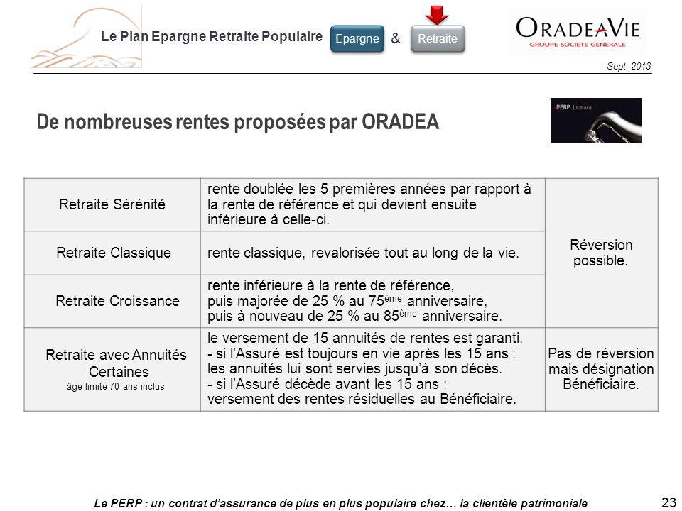 Le PERP : un contrat dassurance de plus en plus populaire chez… la clientèle patrimoniale 23 Sept. 2013 De nombreuses rentes proposées par ORADEA Retr