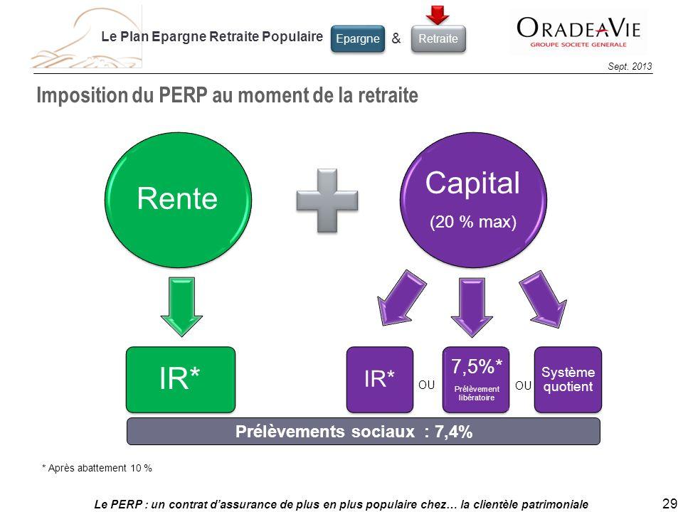 Le PERP : un contrat dassurance de plus en plus populaire chez… la clientèle patrimoniale 29 Sept. 2013 Imposition du PERP au moment de la retraite Ca