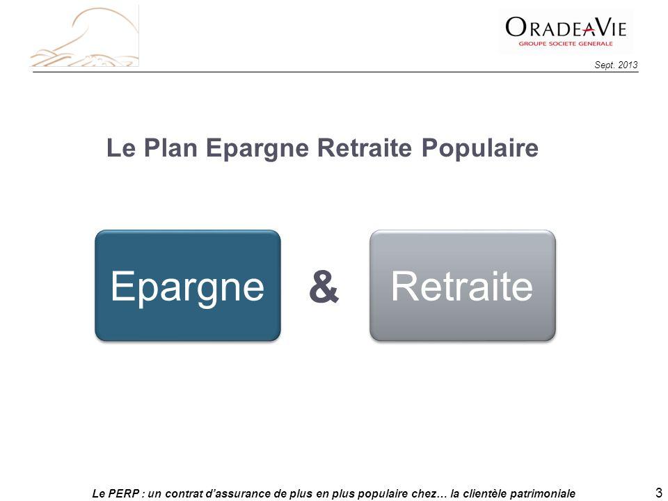 Le PERP : un contrat dassurance de plus en plus populaire chez… la clientèle patrimoniale 3 Sept. 2013 Le Plan Epargne Retraite Populaire & Epargne Re