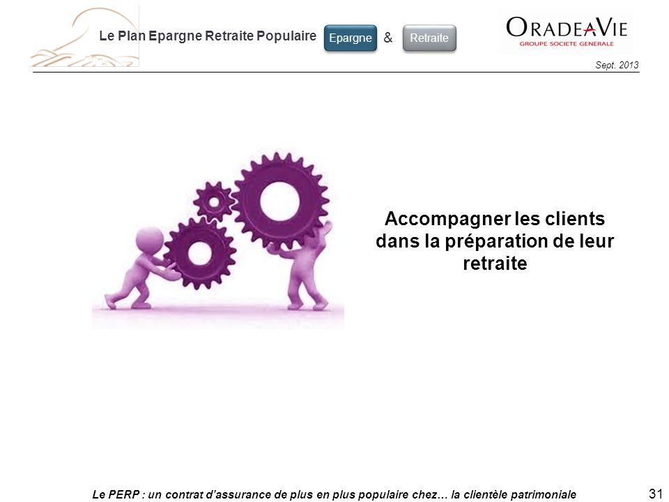 Le PERP : un contrat dassurance de plus en plus populaire chez… la clientèle patrimoniale 31 Sept. 2013 Accompagner les clients dans la préparation de