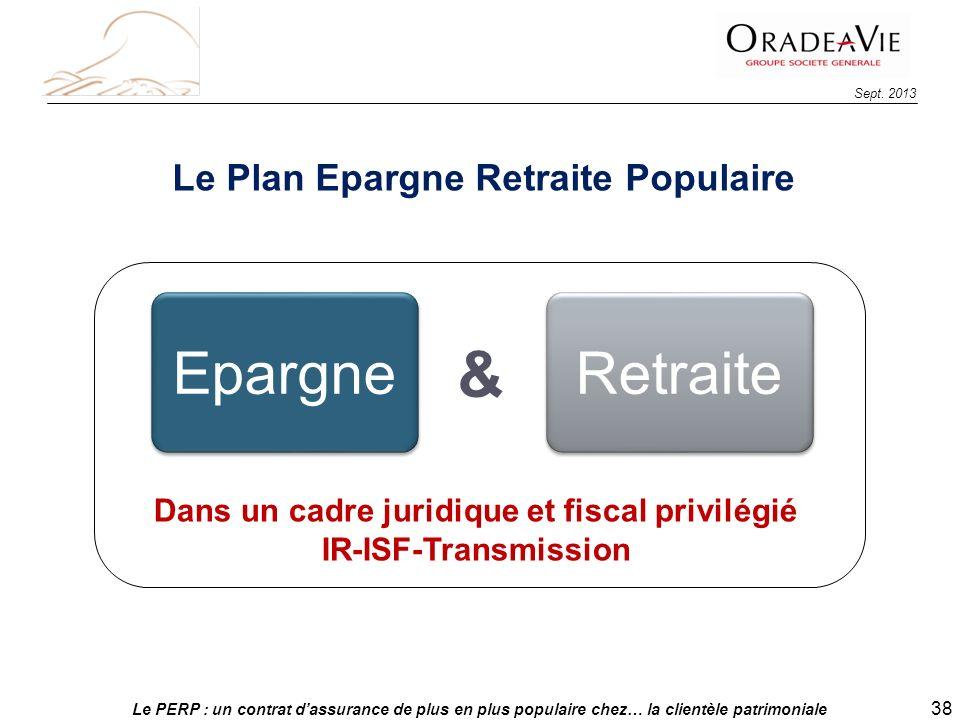 Le PERP : un contrat dassurance de plus en plus populaire chez… la clientèle patrimoniale 38 Sept. 2013 Le Plan Epargne Retraite Populaire Dans un cad