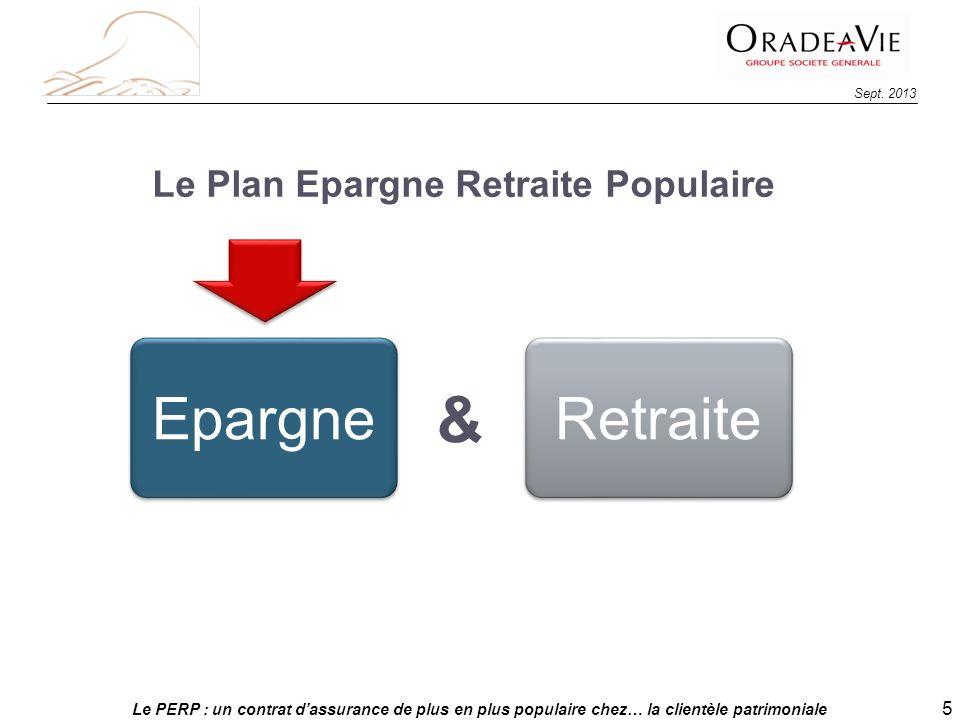 Le PERP : un contrat dassurance de plus en plus populaire chez… la clientèle patrimoniale 5 Sept. 2013 Le Plan Epargne Retraite Populaire & Epargne Re
