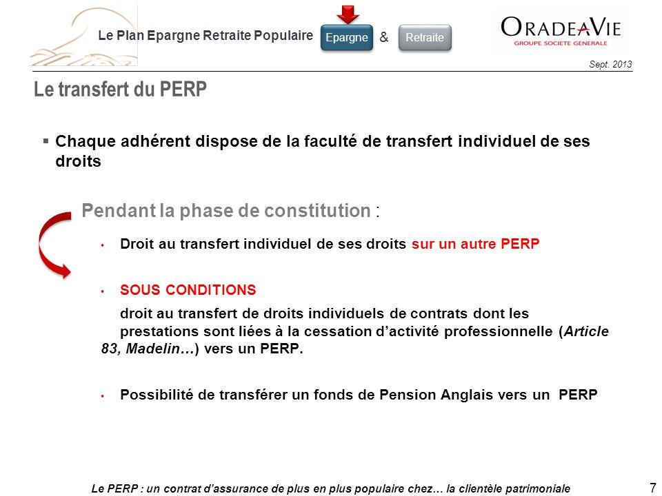 Le PERP : un contrat dassurance de plus en plus populaire chez… la clientèle patrimoniale 7 Sept. 2013 Le transfert du PERP Chaque adhérent dispose de