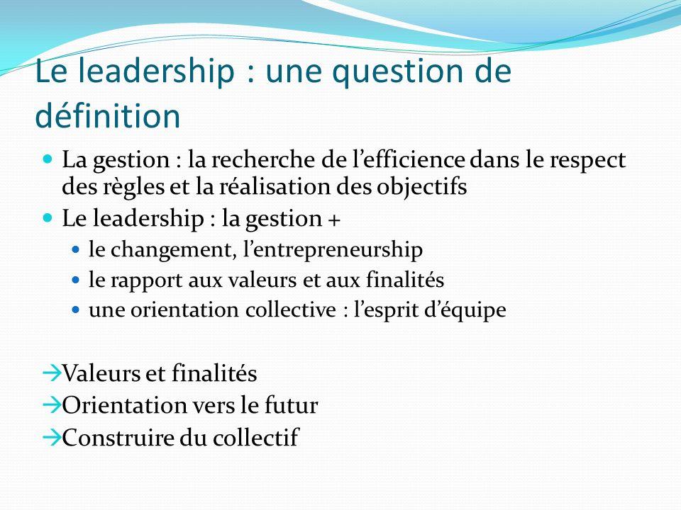 Le leadership : une question de définition La gestion : la recherche de lefficience dans le respect des règles et la réalisation des objectifs Le lead