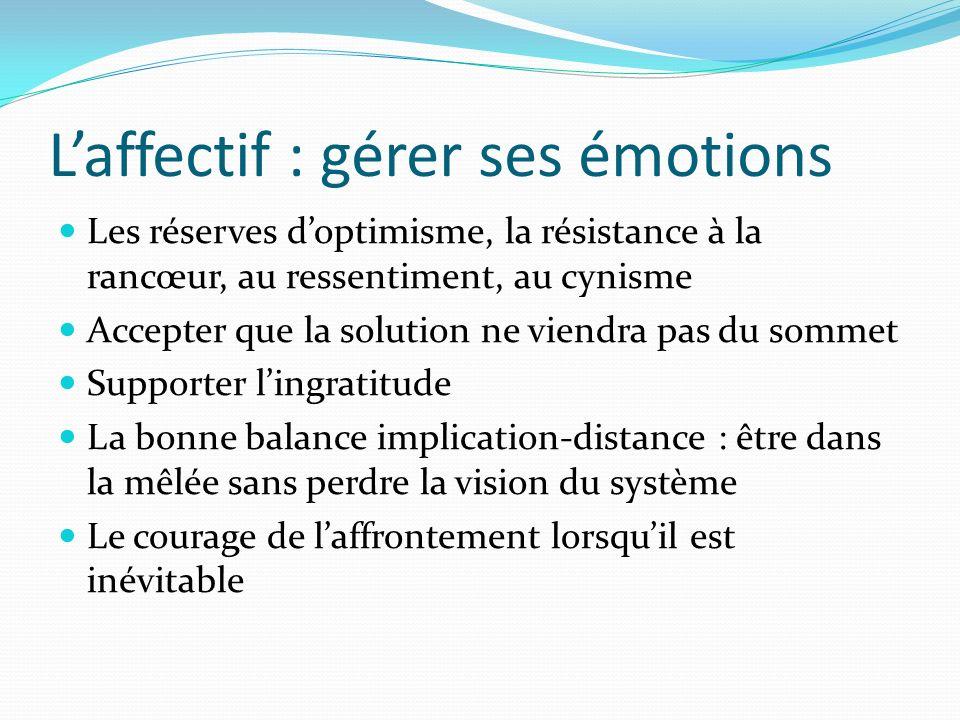 Laffectif : gérer ses émotions Les réserves doptimisme, la résistance à la rancœur, au ressentiment, au cynisme Accepter que la solution ne viendra pa