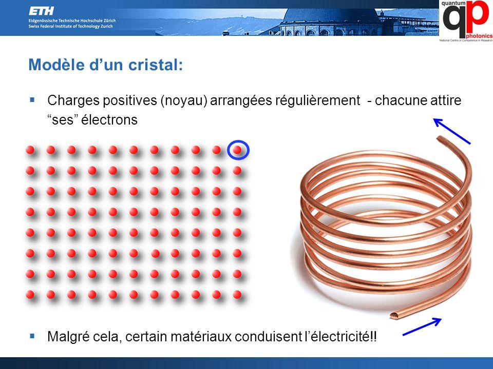 .Lélectron passe dun atome à lautre par effet tunnel.