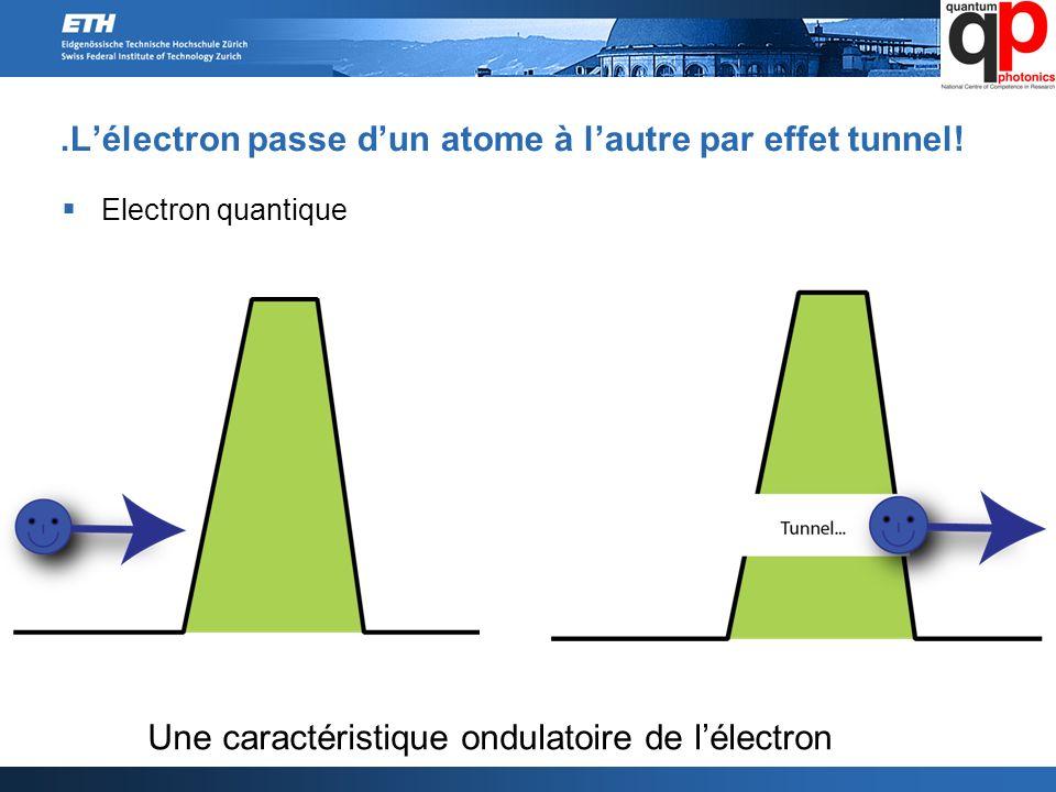 Les électrons Grâce à leffet tunnel, les électrons peuvent traverser le cristal librement