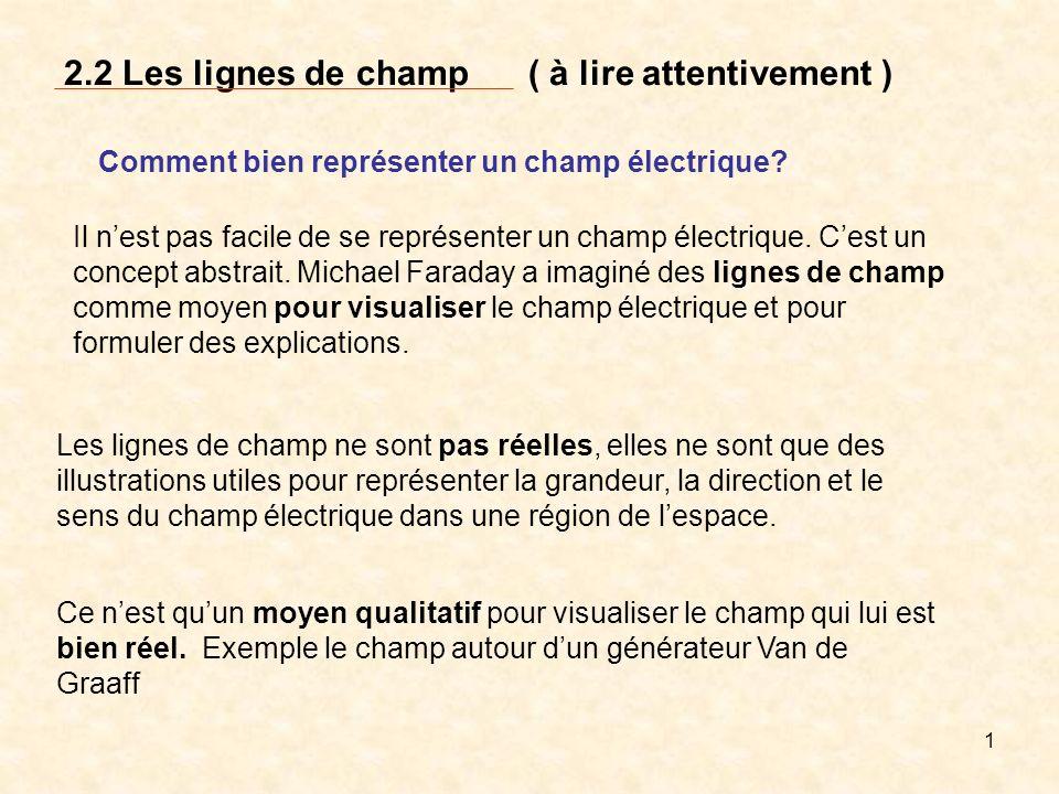 1 2.2 Les lignes de champ ( à lire attentivement ) Il nest pas facile de se représenter un champ électrique. Cest un concept abstrait. Michael Faraday
