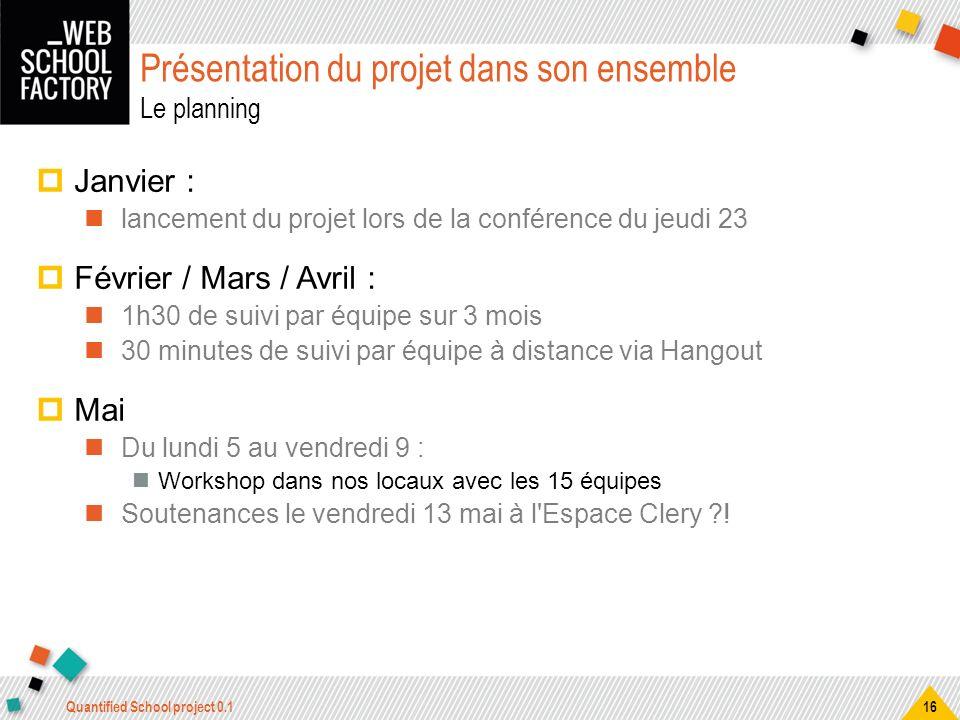 Présentation du projet dans son ensemble Le planning Janvier : lancement du projet lors de la conférence du jeudi 23 Février / Mars / Avril : 1h30 de