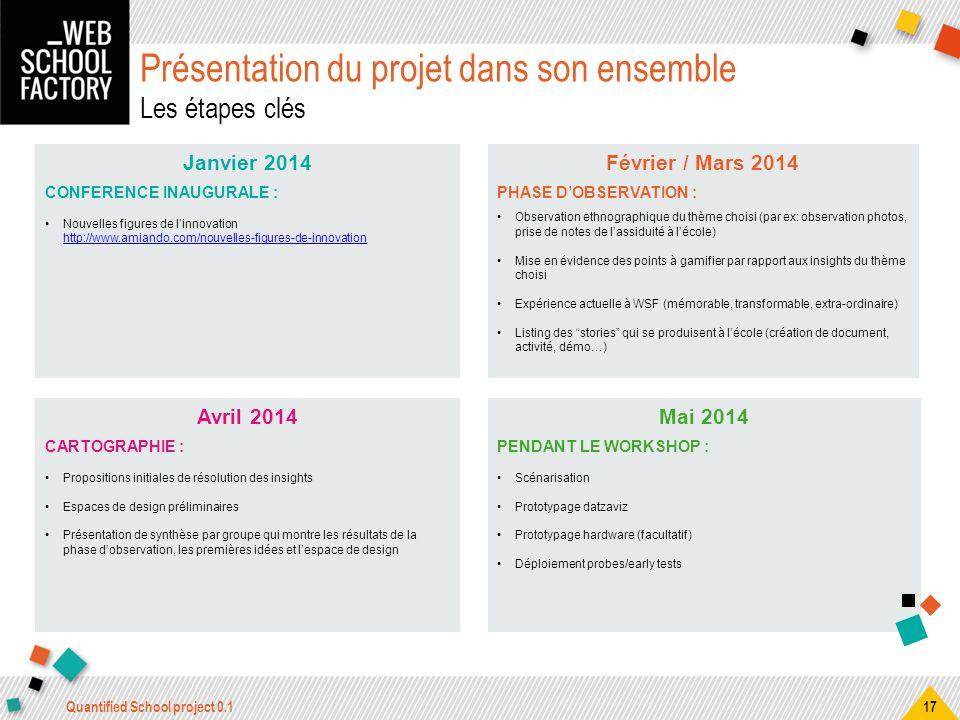 Présentation du projet dans son ensemble Les étapes clés Janvier 2014 CONFERENCE INAUGURALE : Nouvelles figures de linnovation http://www.amiando.com/
