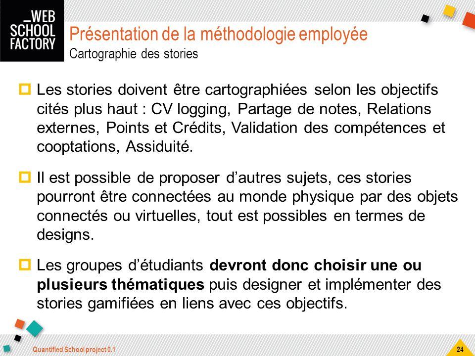 Présentation de la méthodologie employée Cartographie des stories Les stories doivent être cartographiées selon les objectifs cités plus haut : CV log