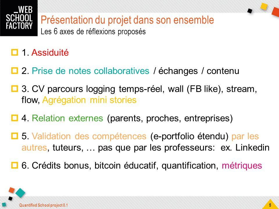 Présentation du projet dans son ensemble Les 6 axes de réflexions proposés 1. Assiduité 2. Prise de notes collaboratives / échanges / contenu 3. CV pa