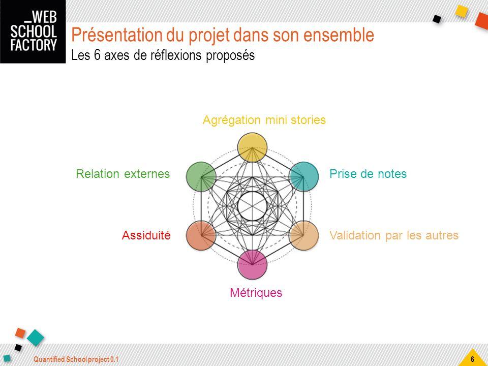 Présentation du projet dans son ensemble Les 6 axes de réflexions proposés Quantified School project 0.1 6 Assiduité Prise de notes Agrégation mini st